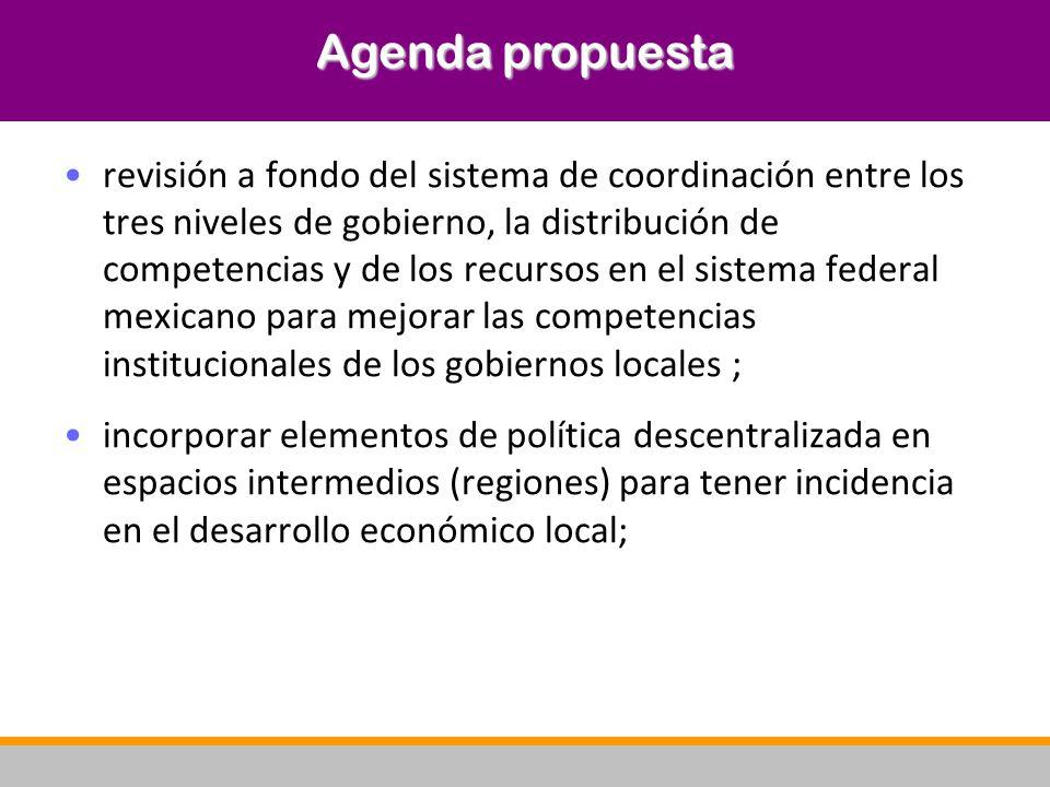 Agenda propuesta