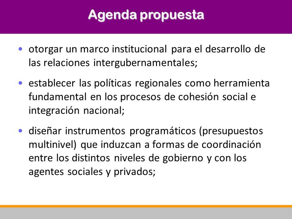 Agenda propuesta otorgar un marco institucional para el desarrollo de las relaciones intergubernamentales;