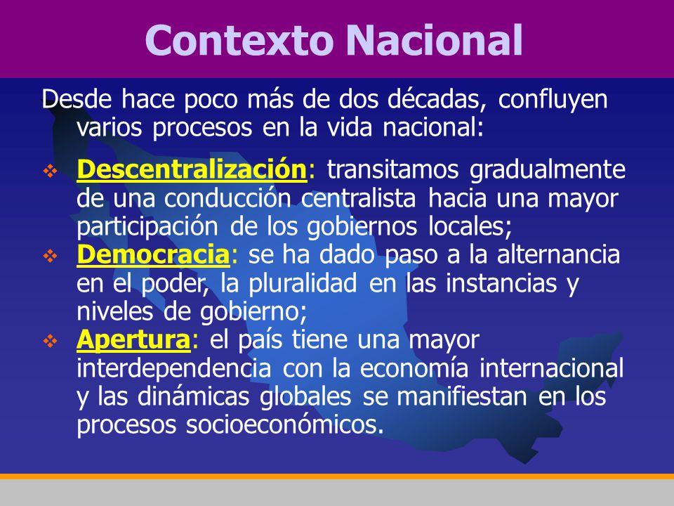 Contexto Nacional Desde hace poco más de dos décadas, confluyen varios procesos en la vida nacional: