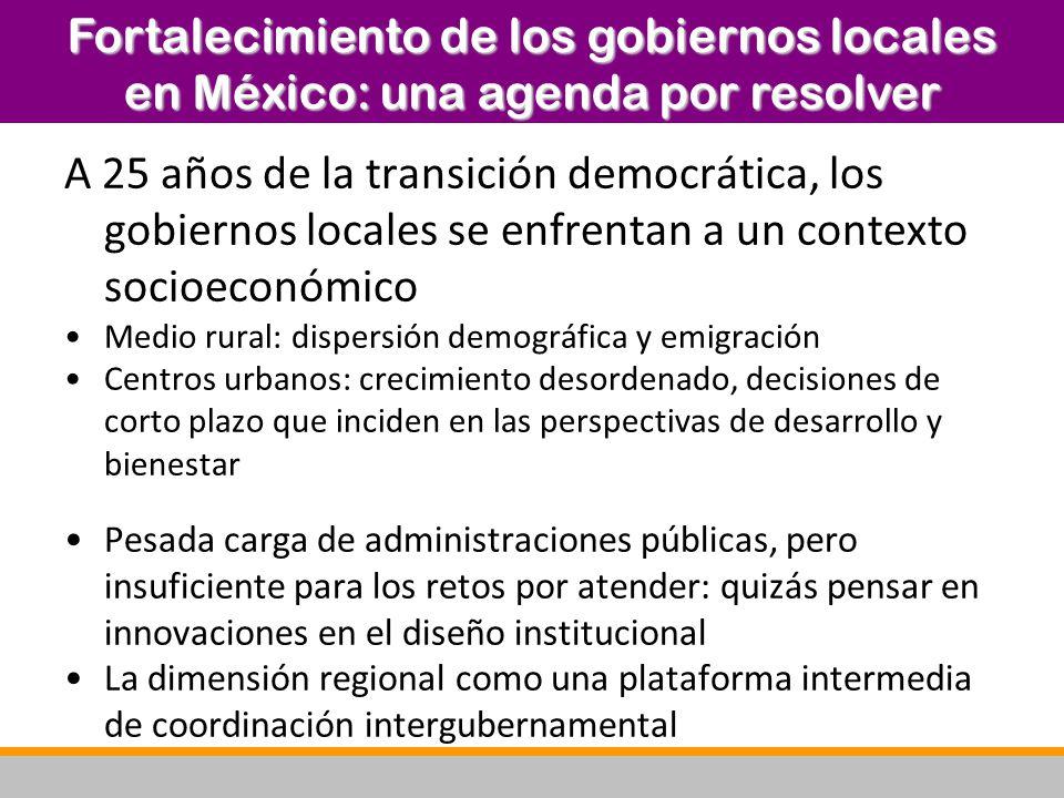 Fortalecimiento de los gobiernos locales en México: una agenda por resolver