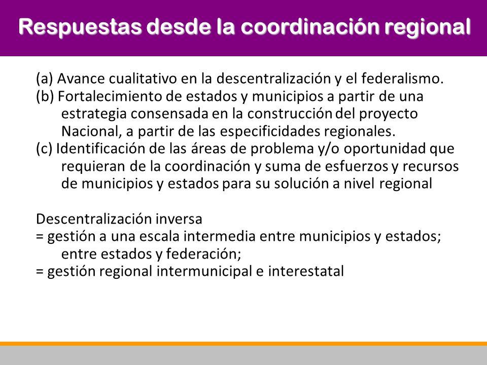 Respuestas desde la coordinación regional