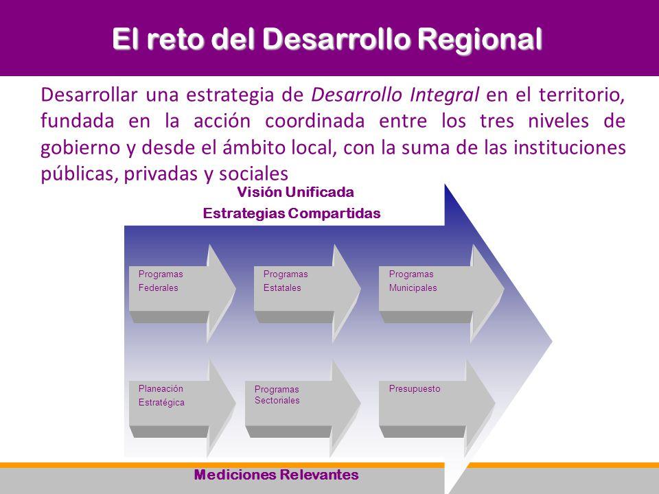 El reto del Desarrollo Regional
