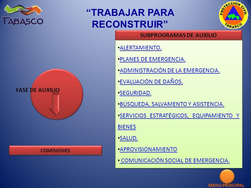 TRABAJAR PARA RECONSTRUIR SUBPROGRAMAS DE AUXILIO