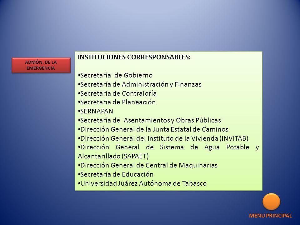 INSTITUCIONES CORRESPONSABLES: Secretaría de Gobierno