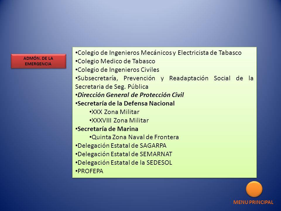 Colegio de Ingenieros Mecánicos y Electricista de Tabasco