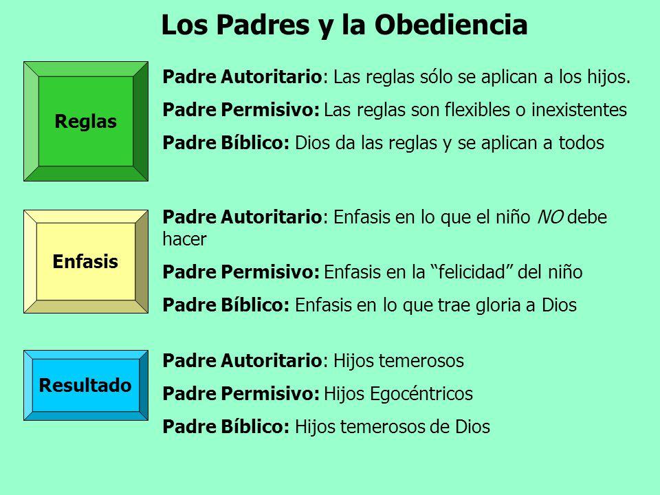 Los Padres y la Obediencia