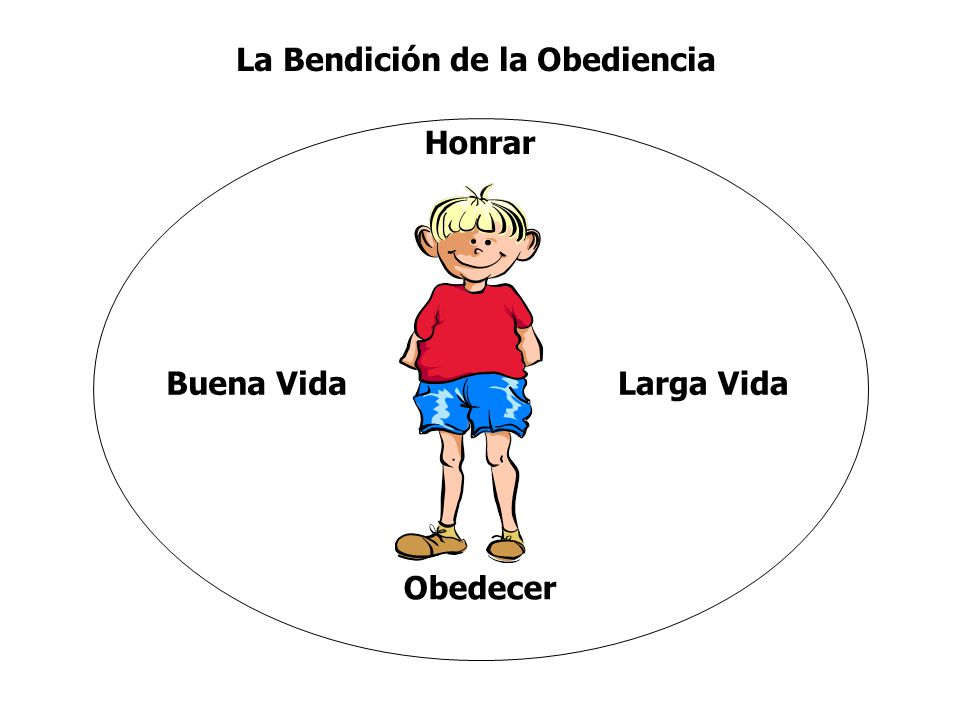La Bendición de la Obediencia