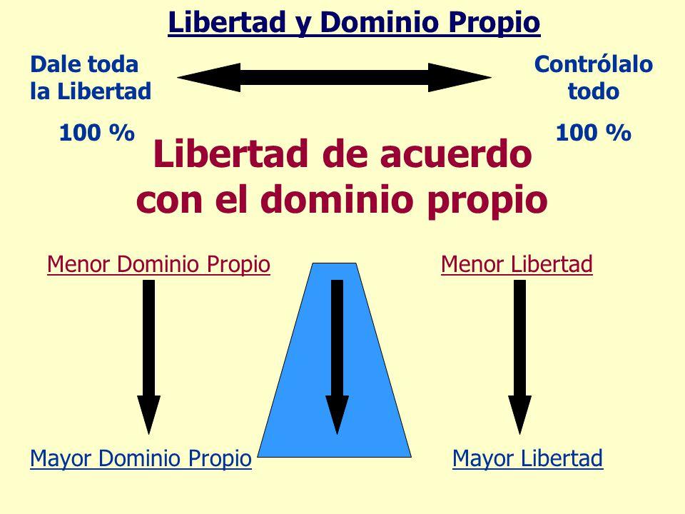 Libertad y Dominio Propio Libertad de acuerdo con el dominio propio