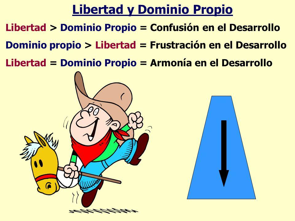 Libertad y Dominio Propio