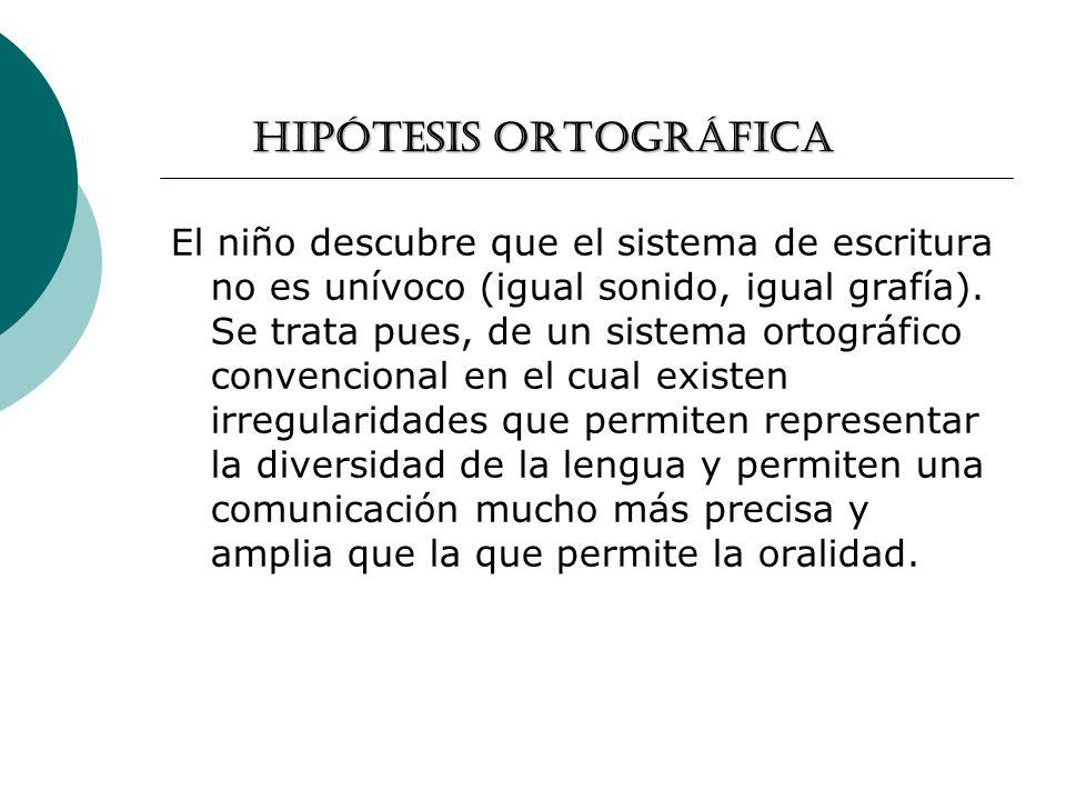 Hipótesis ortográfica