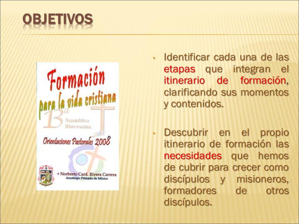 OBJETIVOS Identificar cada una de las etapas que integran el itinerario de formación, clarificando sus momentos y contenidos.