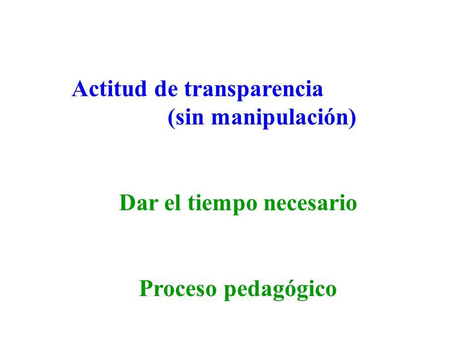 Actitud de transparencia (sin manipulación) Dar el tiempo necesario