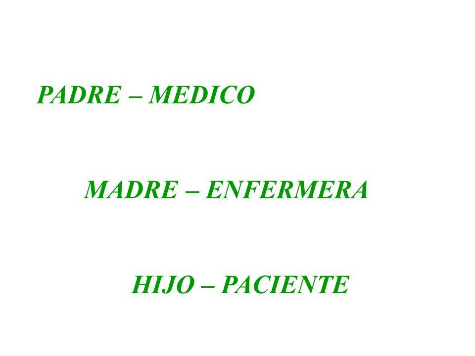 PADRE – MEDICO MADRE – ENFERMERA HIJO – PACIENTE