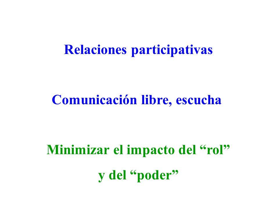 Relaciones participativas Minimizar el impacto del rol