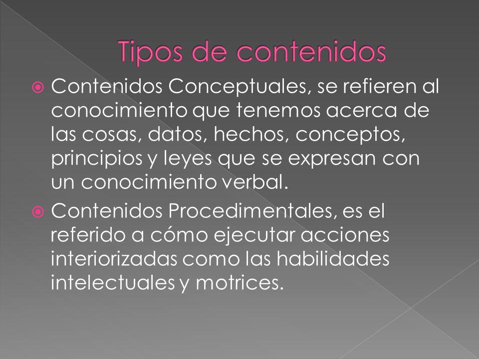 Tipos de contenidos