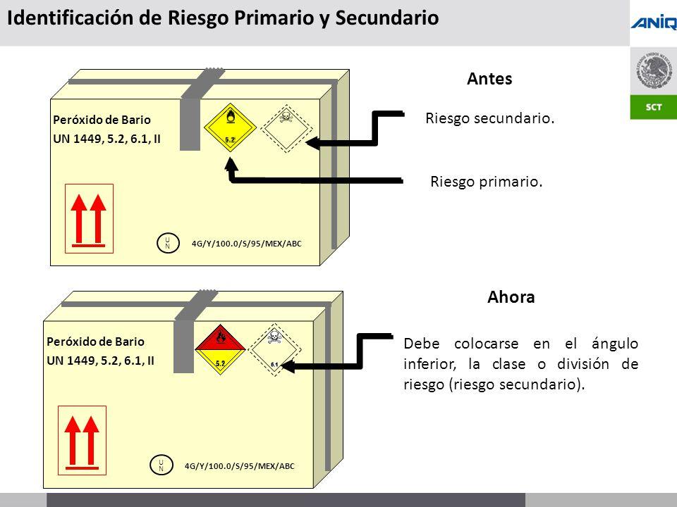 Identificación de Riesgo Primario y Secundario