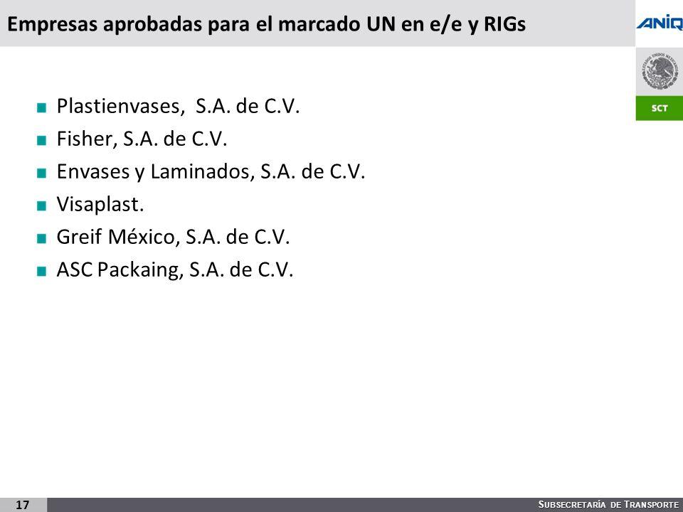 Empresas aprobadas para el marcado UN en e/e y RIGs