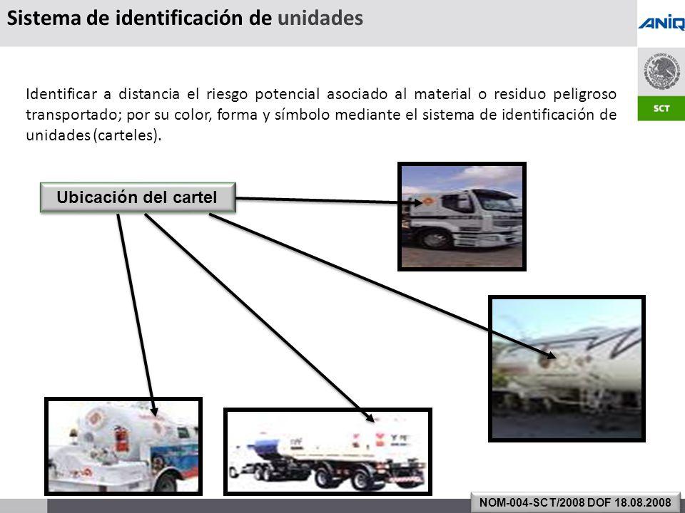 Sistema de identificación de unidades