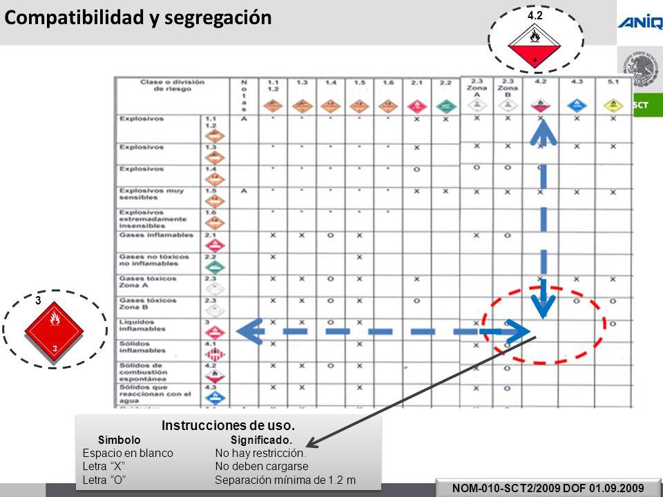 Compatibilidad y segregación