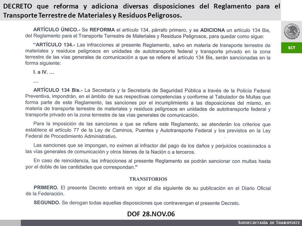 DECRETO que reforma y adiciona diversas disposiciones del Reglamento para el Transporte Terrestre de Materiales y Residuos Peligrosos.