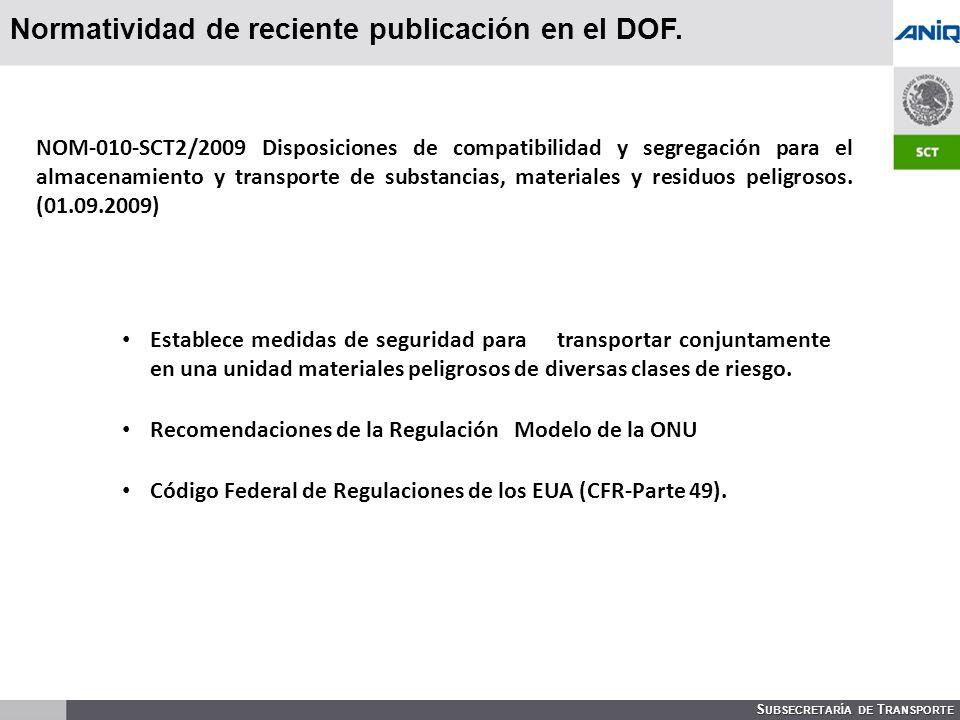 Normatividad de reciente publicación en el DOF.