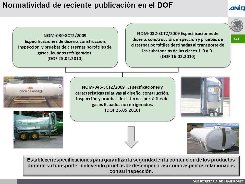 Normatividad de reciente publicación en el DOF