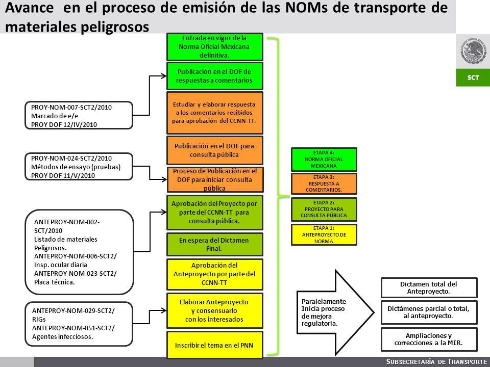 Avance en el proceso de emisión de las NOMs de transporte de materiales peligrosos