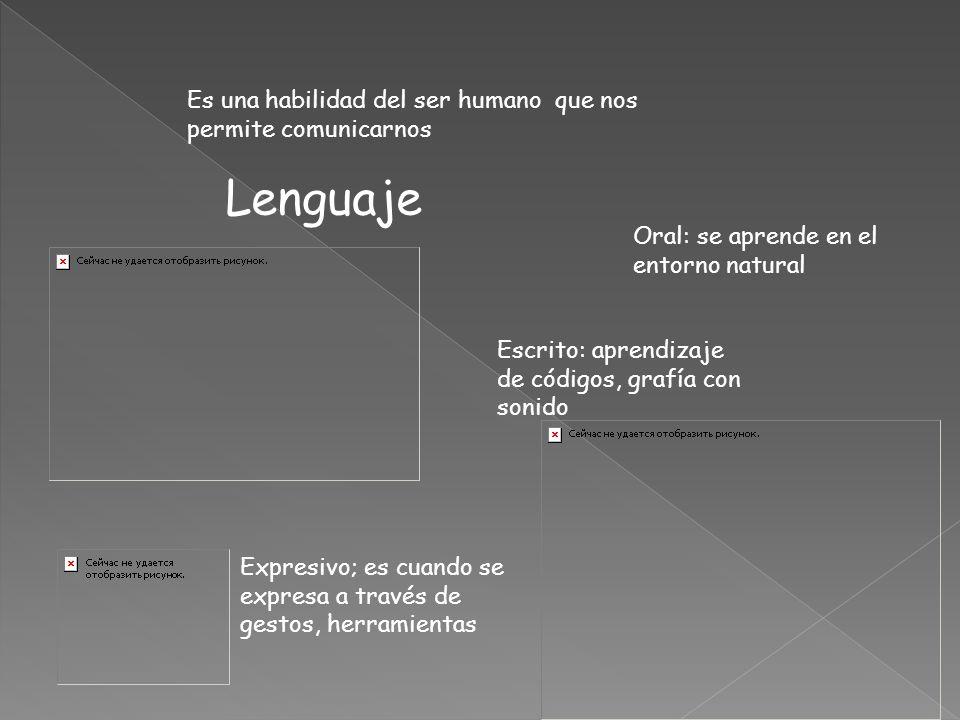 Lenguaje Es una habilidad del ser humano que nos permite comunicarnos