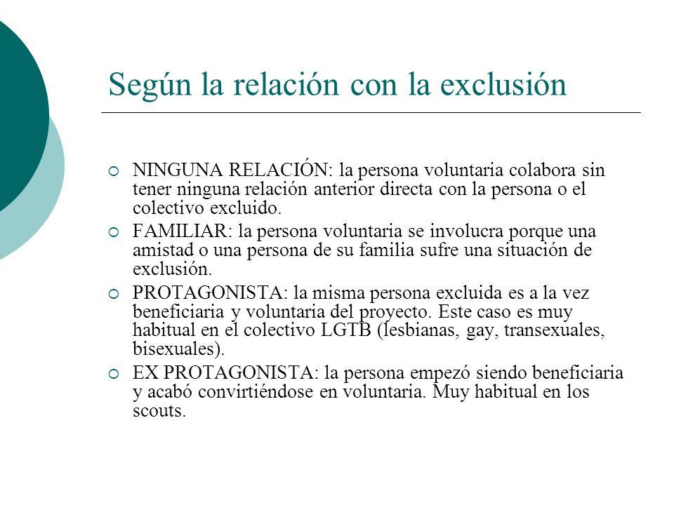 Según la relación con la exclusión