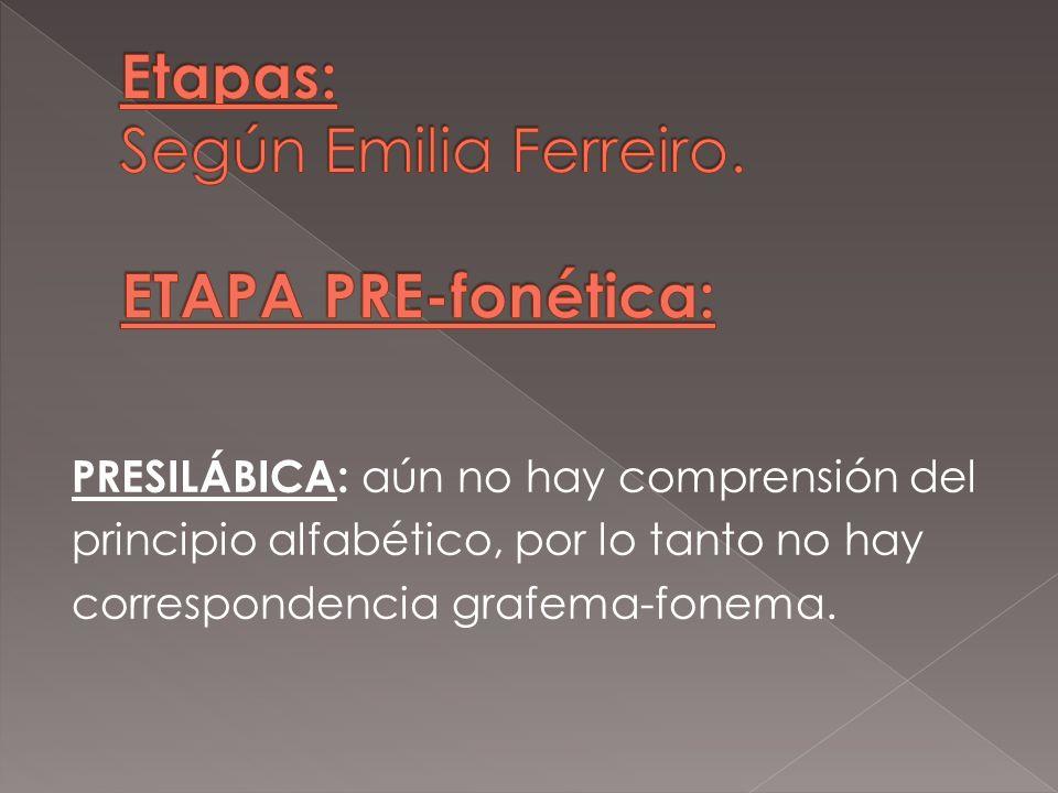 Etapas: Según Emilia Ferreiro.