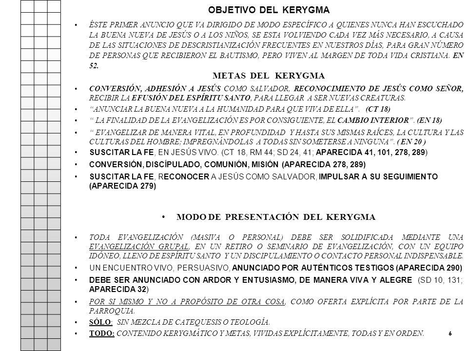 MODO DE PRESENTACIÓN DEL KERYGMA