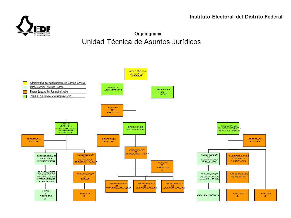 Unidad Técnica de Asuntos Jurídicos