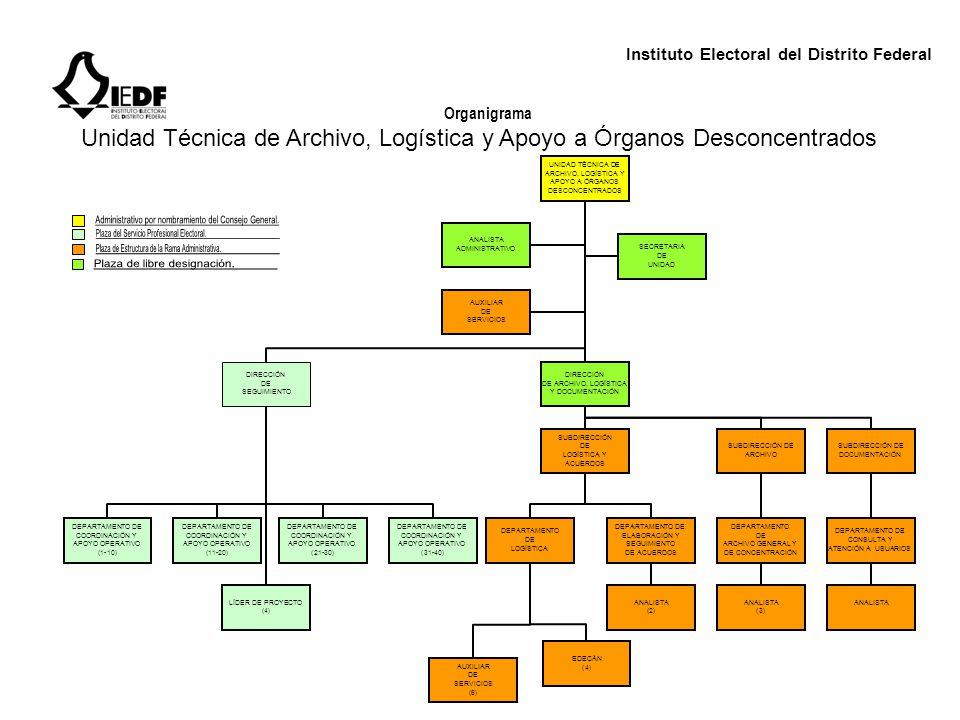Unidad Técnica de Archivo, Logística y Apoyo a Órganos Desconcentrados