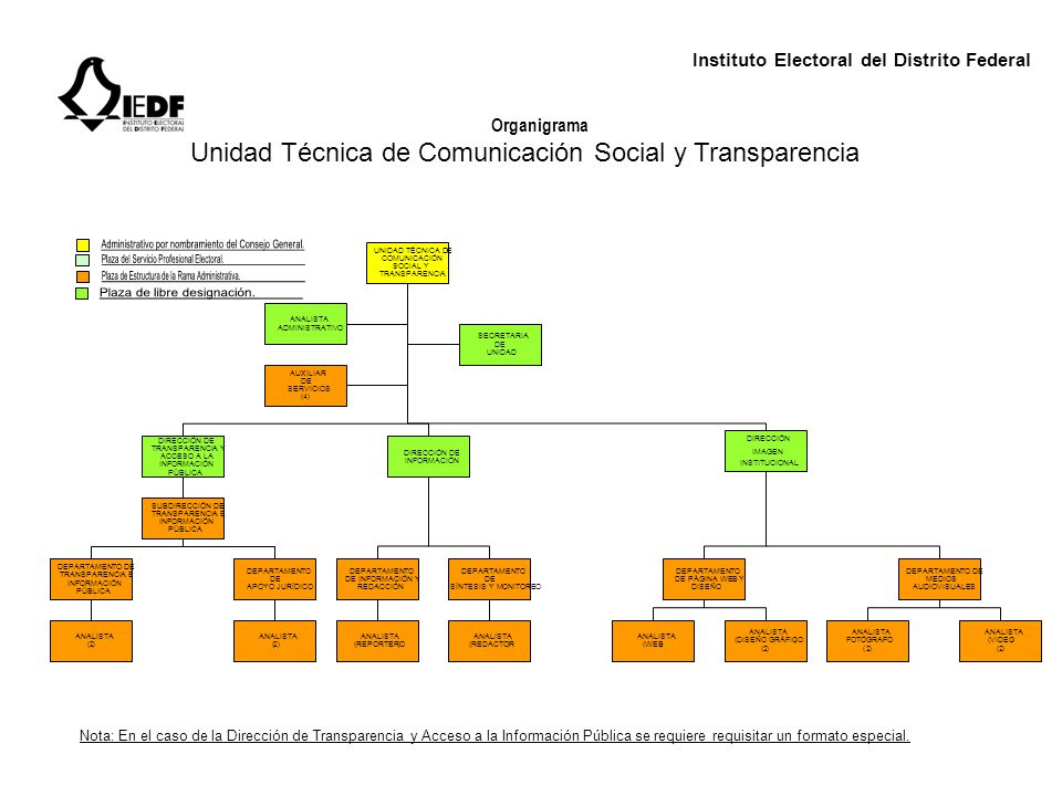 Unidad Técnica de Comunicación Social y Transparencia