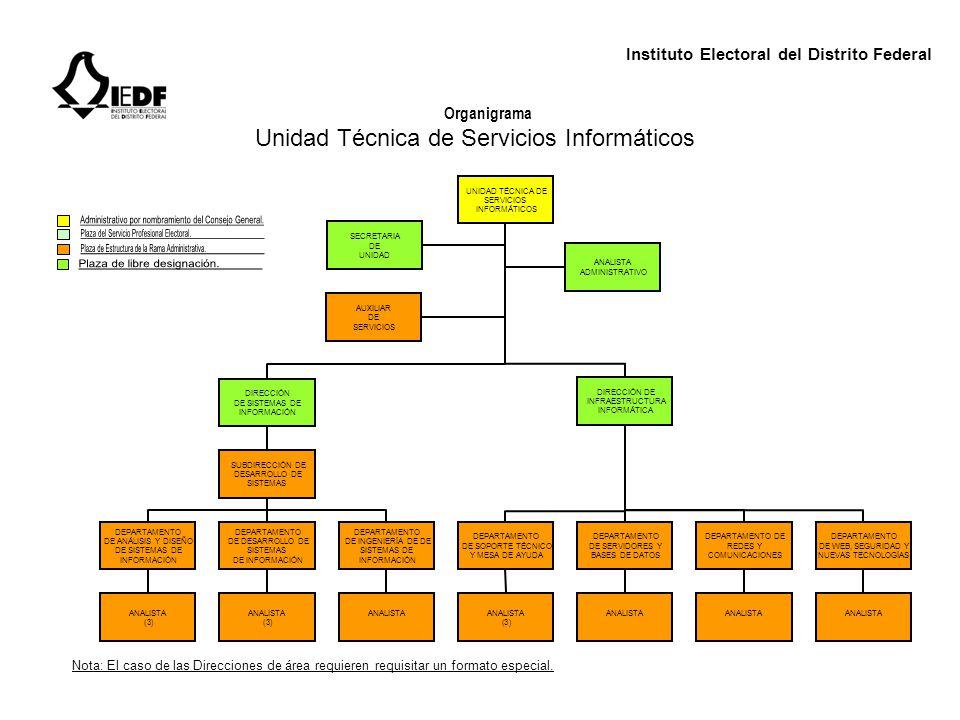 Unidad Técnica de Servicios Informáticos