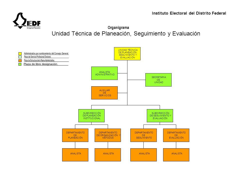 Unidad Técnica de Planeación, Seguimiento y Evaluación
