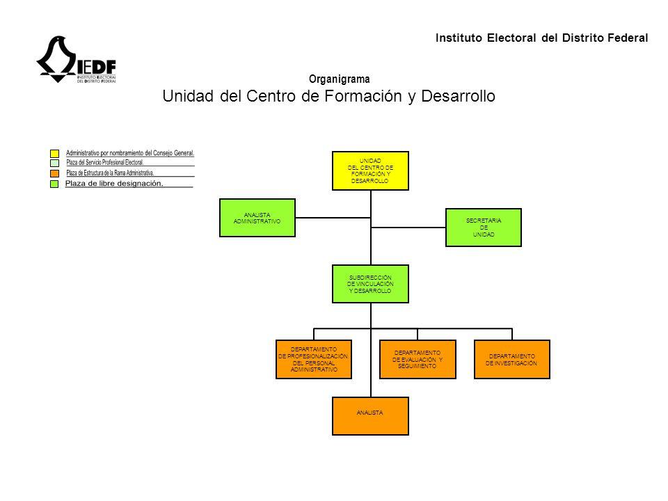 Unidad del Centro de Formación y Desarrollo