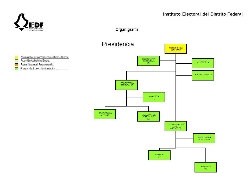Administrativo por nombramiento del Consejo General.