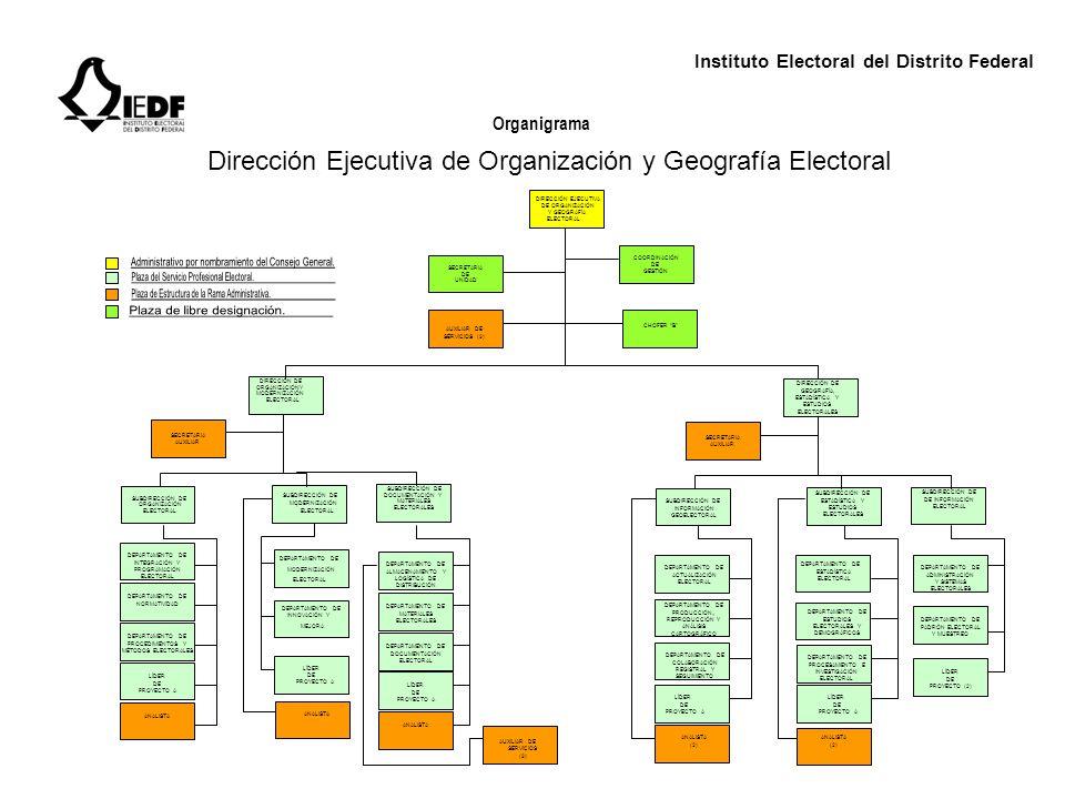 Dirección Ejecutiva de Organización y Geografía Electoral