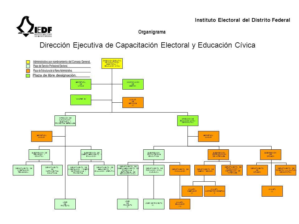 Dirección Ejecutiva de Capacitación Electoral y Educación Cívica