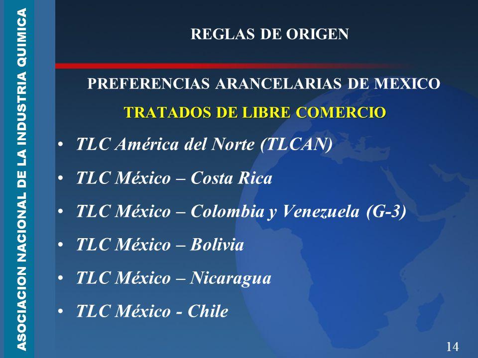 PREFERENCIAS ARANCELARIAS DE MEXICO TRATADOS DE LIBRE COMERCIO