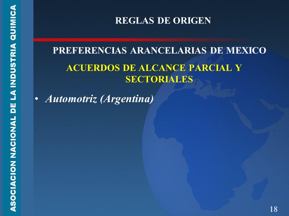 Automotriz (Argentina)
