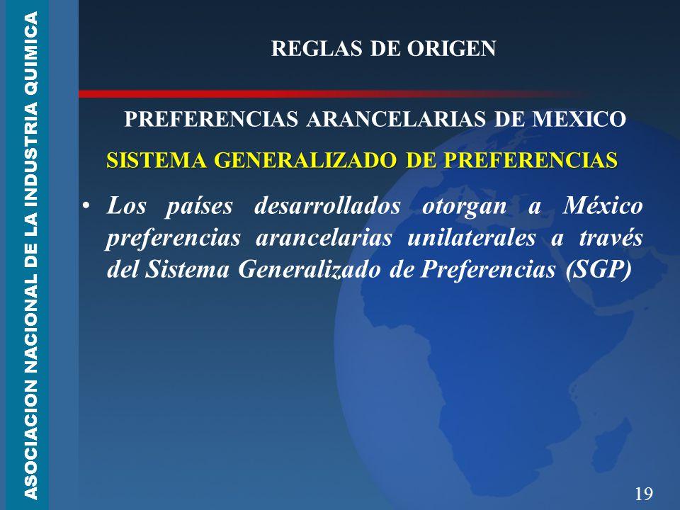 REGLAS DE ORIGEN PREFERENCIAS ARANCELARIAS DE MEXICO. SISTEMA GENERALIZADO DE PREFERENCIAS.