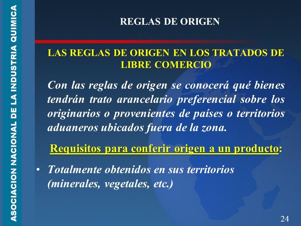 Requisitos para conferir origen a un producto: