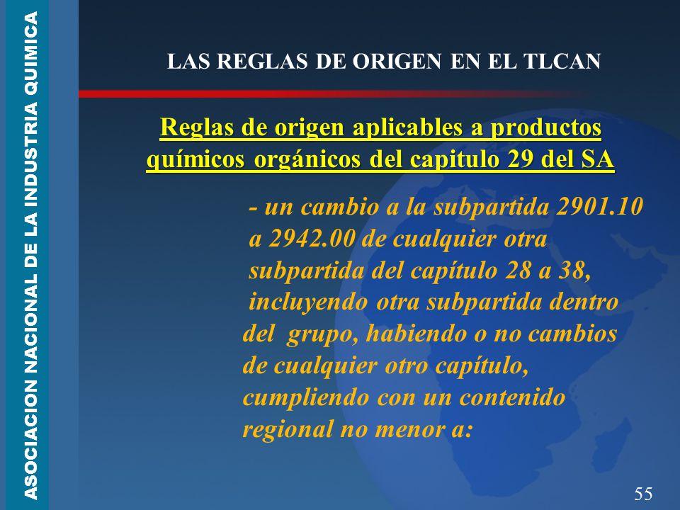 LAS REGLAS DE ORIGEN EN EL TLCAN