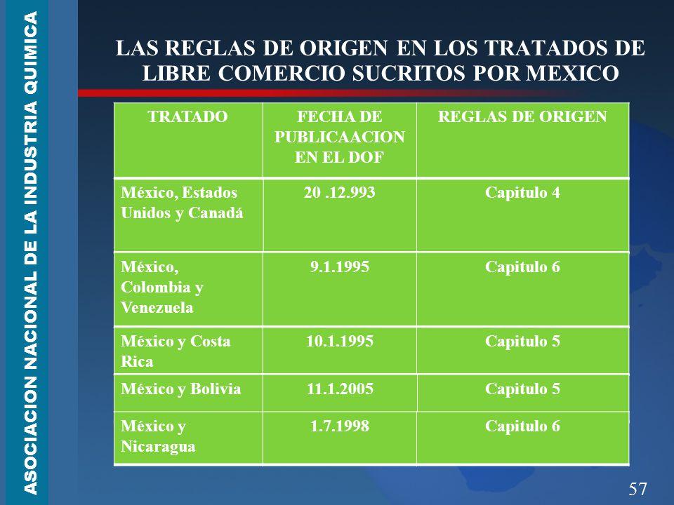 FECHA DE PUBLICAACION EN EL DOF
