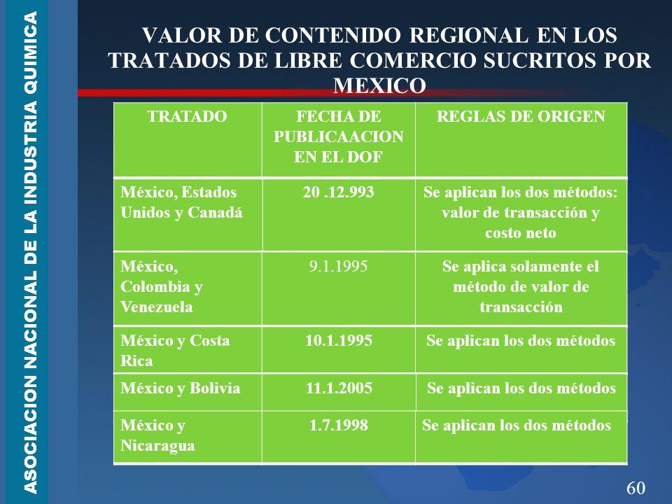 VALOR DE CONTENIDO REGIONAL EN LOS TRATADOS DE LIBRE COMERCIO SUCRITOS POR MEXICO