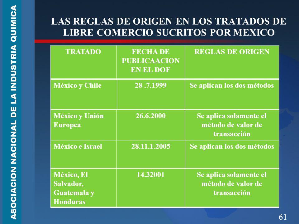LAS REGLAS DE ORIGEN EN LOS TRATADOS DE LIBRE COMERCIO SUCRITOS POR MEXICO