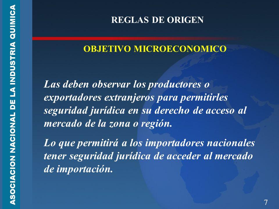 OBJETIVO MICROECONOMICO