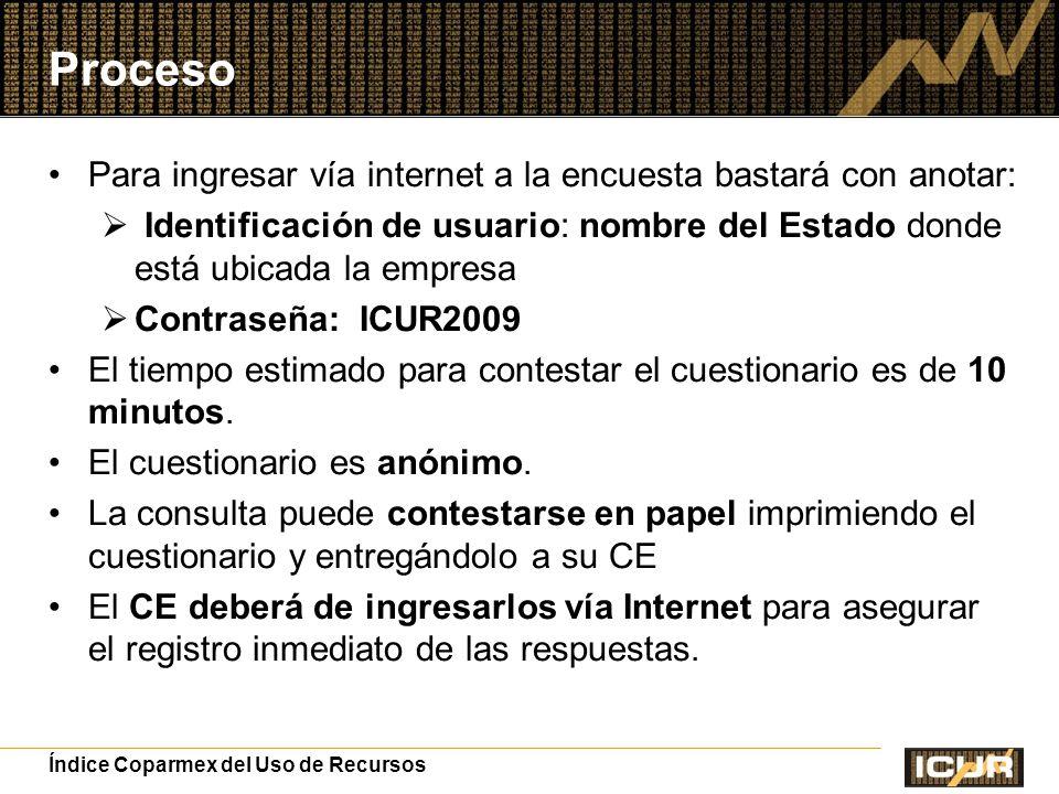 Proceso Para ingresar vía internet a la encuesta bastará con anotar: